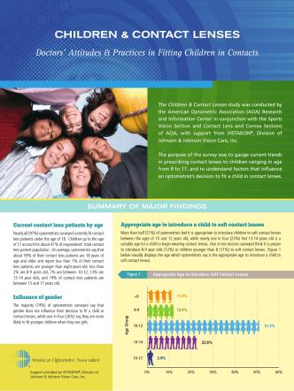 CHILDREN CONTACT LENSES - American Optometric Association