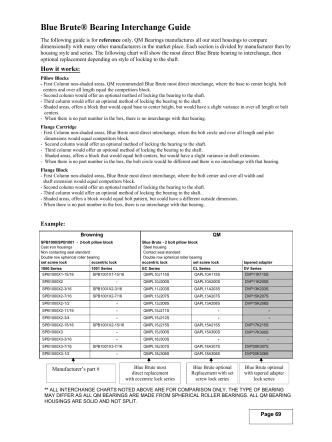 Blue Brute® Bearing Interchange Guide - NBC Group Ltd