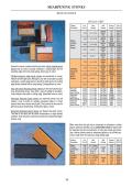 SHARPENING STONES - Modern Abrasive Corp.