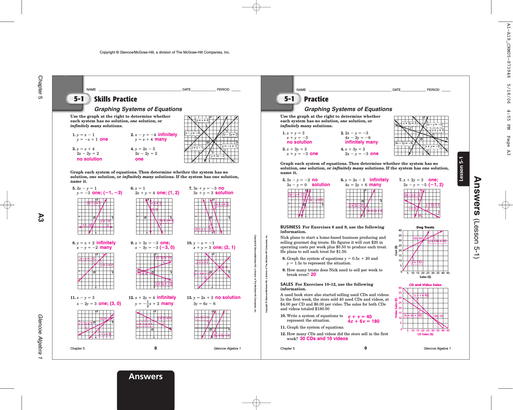 9 1 skills practice graphing quadratic functions worksheet answers