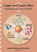 Copper and Copper Alloys - Compositions, Applications and