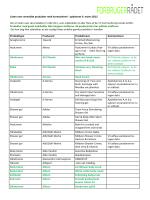 Listen over anmeldte produkter med hormonkemi - opdateret 9