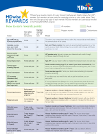 How to earn rewards points: - MDwise