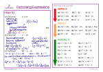 How to . . . Factorising Expressions - JustMaths