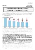 総消費電力量 47.2%の削減(2005 年比)を達成 - 清涼飲料自販機