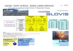 RORO LINER SERVICE - JI WORLD JAPAN