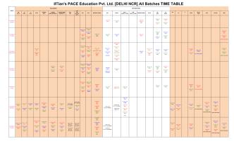 Delhi Time Table - IIT-ians PACE