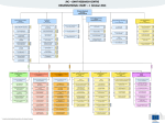 JRC organisational chart - 1 October 2014 - European Commission