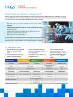 LS RDSR ASM offering - Infosys