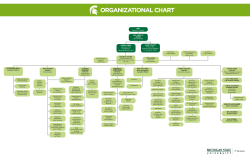 Organization Chart (PDF) - IT Services