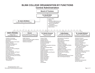 Board of Trustees - Blinn College