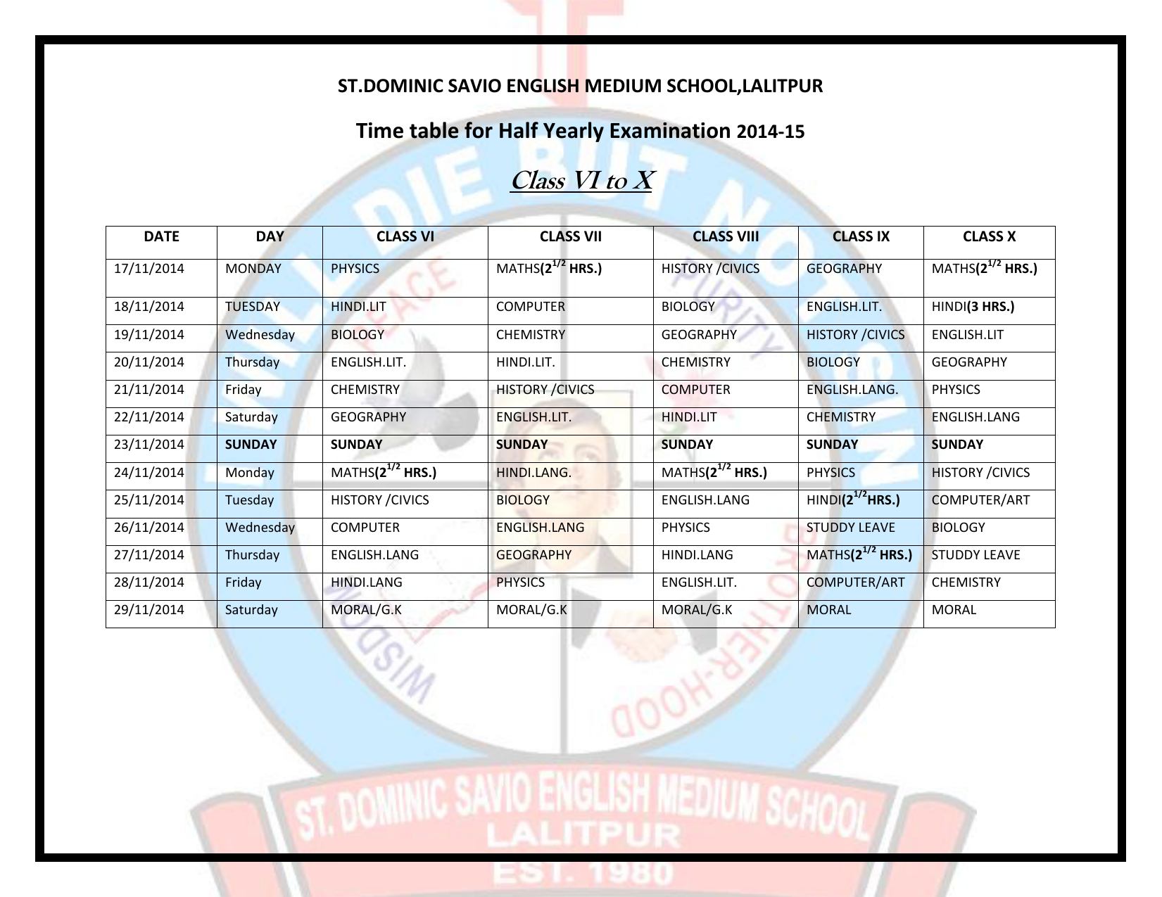 Class vi to x for Table a vi 6 2 of the stcw code