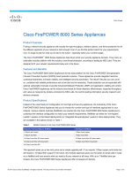 Cisco FirePOWER 8000 Series Appliances Data Sheet